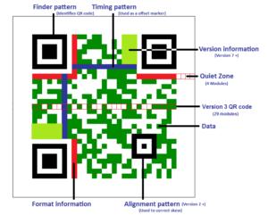 Código QR (RFIDCONGRESOS)